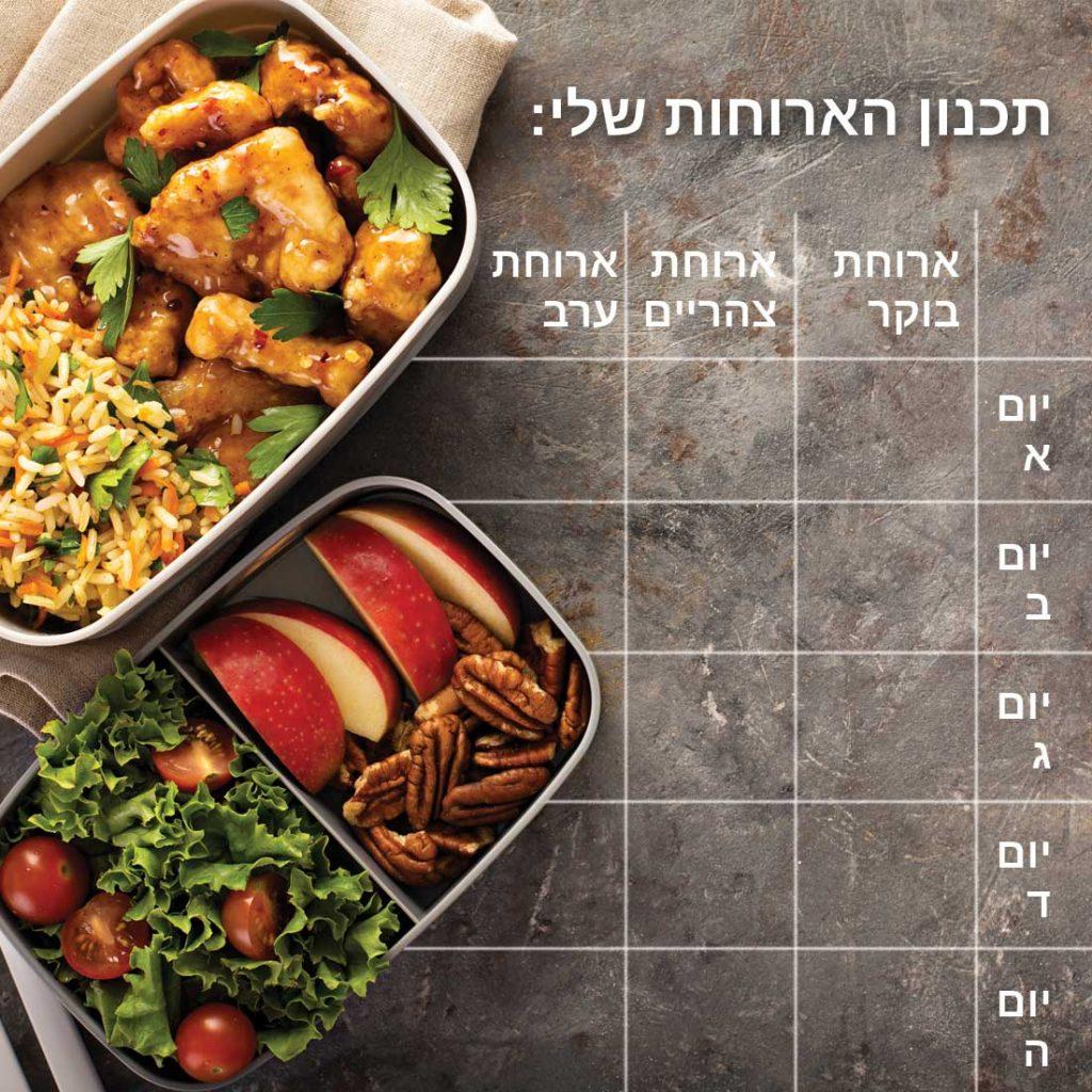 מהי הכמות המומלצת לאכול בארוחה?